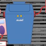 4. โครงงานถังขยะอัจฉริยะ (โรงเรียนวัดบ้านหม้อศึกษา)*
